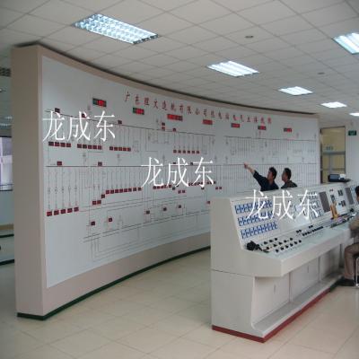 中山污水厂马赛克模拟屏