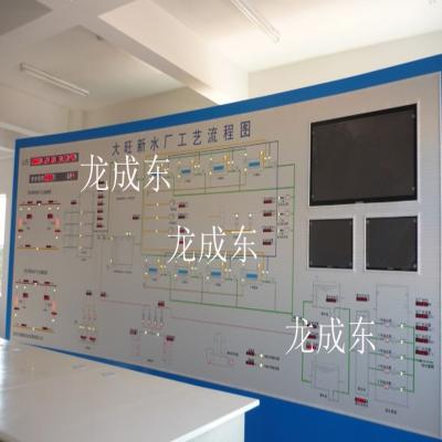 水厂工艺模拟屏